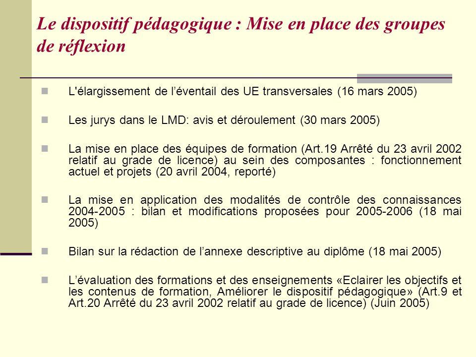 Le dispositif pédagogique : Mise en place des groupes de réflexion L élargissement de léventail des UE transversales (16 mars 2005) Les jurys dans le LMD: avis et déroulement (30 mars 2005) La mise en place des équipes de formation (Art.19 Arrêté du 23 avril 2002 relatif au grade de licence) au sein des composantes : fonctionnement actuel et projets (20 avril 2004, reporté) La mise en application des modalités de contrôle des connaissances 2004-2005 : bilan et modifications proposées pour 2005-2006 (18 mai 2005) Bilan sur la rédaction de lannexe descriptive au diplôme (18 mai 2005) Lévaluation des formations et des enseignements «Eclairer les objectifs et les contenus de formation, Améliorer le dispositif pédagogique» (Art.9 et Art.20 Arrêté du 23 avril 2002 relatif au grade de licence) (Juin 2005)