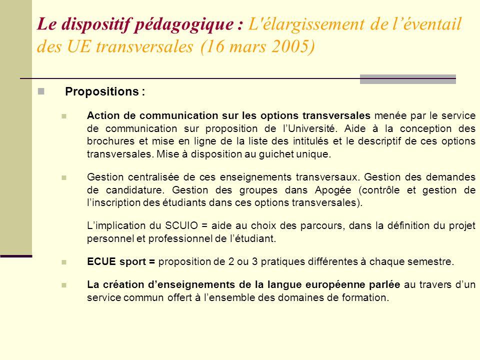 Le dispositif pédagogique : L élargissement de léventail des UE transversales (16 mars 2005) Propositions : Action de communication sur les options transversales menée par le service de communication sur proposition de lUniversité.