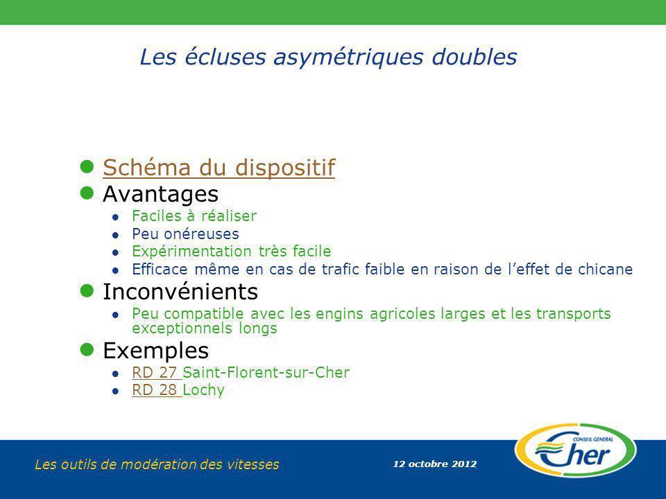12 octobre 2012 Les outils de modération des vitesses Les écluses asymétriques doubles Schéma du dispositif Avantages Faciles à réaliser Peu onéreuses