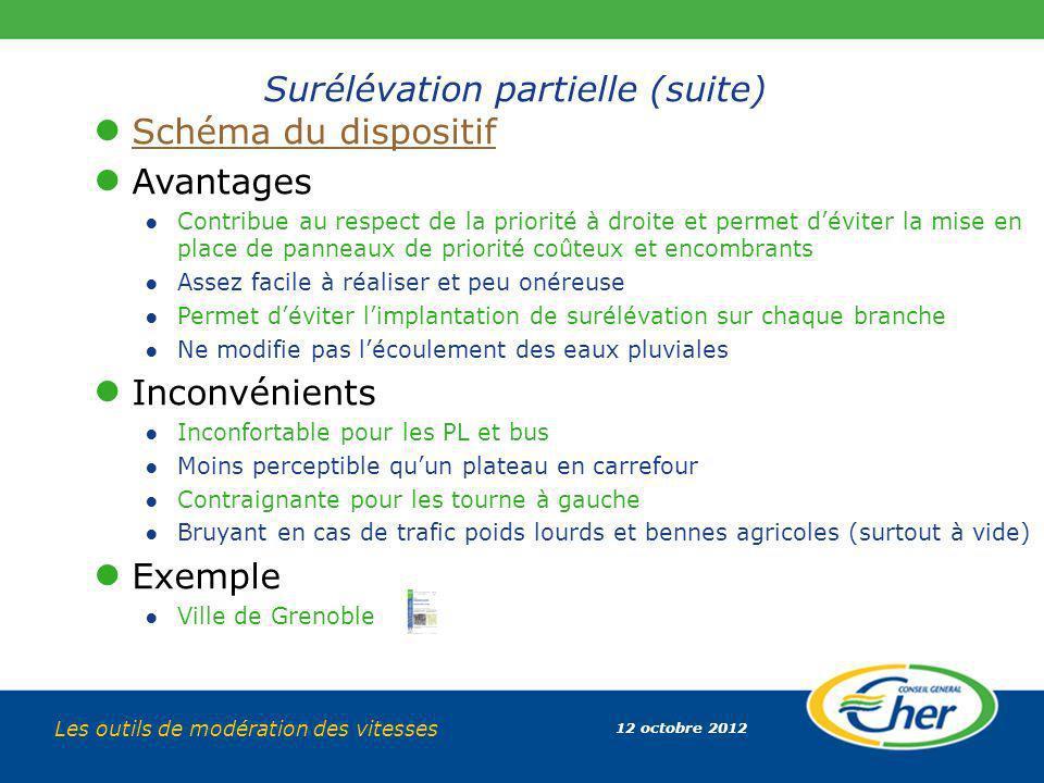 12 octobre 2012 Les outils de modération des vitesses Schéma du dispositif Avantages Contribue au respect de la priorité à droite et permet déviter la