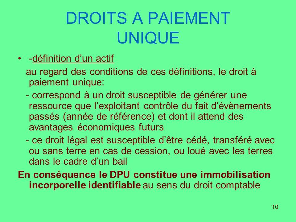 10 DROITS A PAIEMENT UNIQUE -définition dun actif au regard des conditions de ces définitions, le droit à paiement unique: - correspond à un droit sus