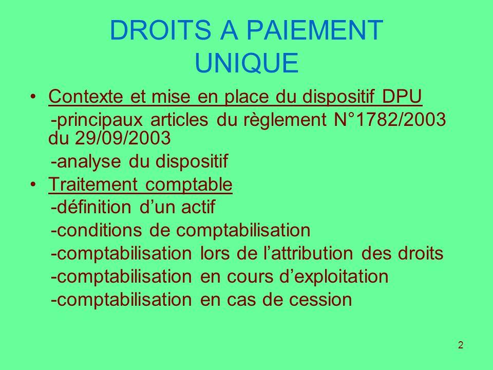 2 DROITS A PAIEMENT UNIQUE Contexte et mise en place du dispositif DPU -principaux articles du règlement N°1782/2003 du 29/09/2003 -analyse du disposi
