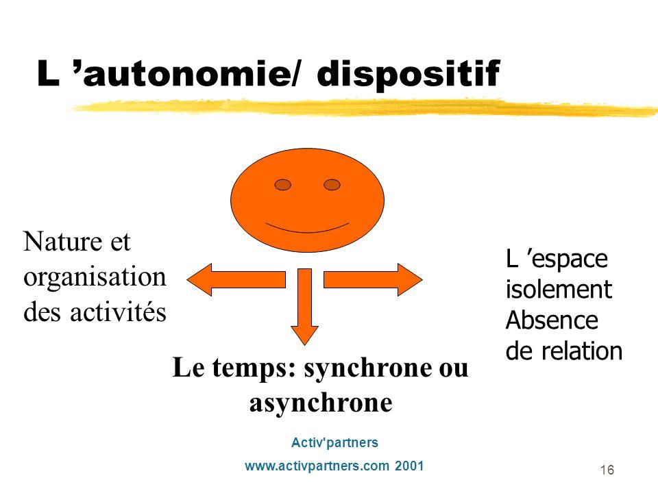 Activ partners www.activpartners.com 2001 15 L autonomie/ personne zMotivation: sens, projet/ enjeux personnels..