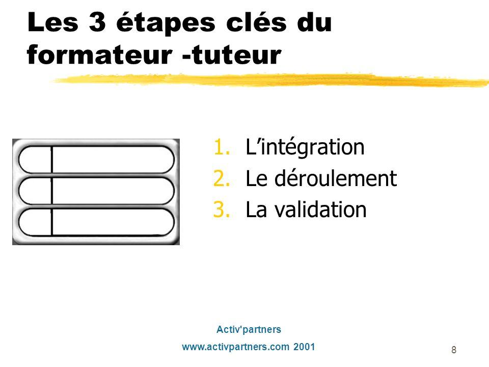 Activ partners www.activpartners.com 2001 8 Les 3 étapes clés du formateur -tuteur 1.Lintégration 2.Le déroulement 3.La validation