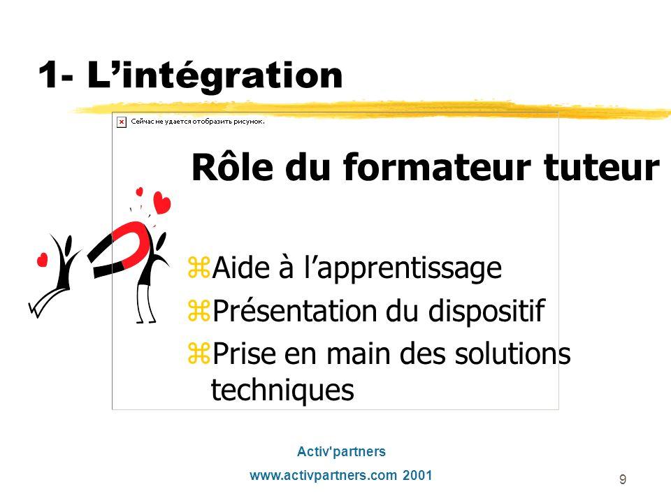 Activ partners www.activpartners.com 2001 19 Le changement passe par un apprentissage Changement type 1 Changement de type 2 Adaptation : Les apprentissages se font par l effort et la volonté Innovation: les apprentissages sont spontanés.