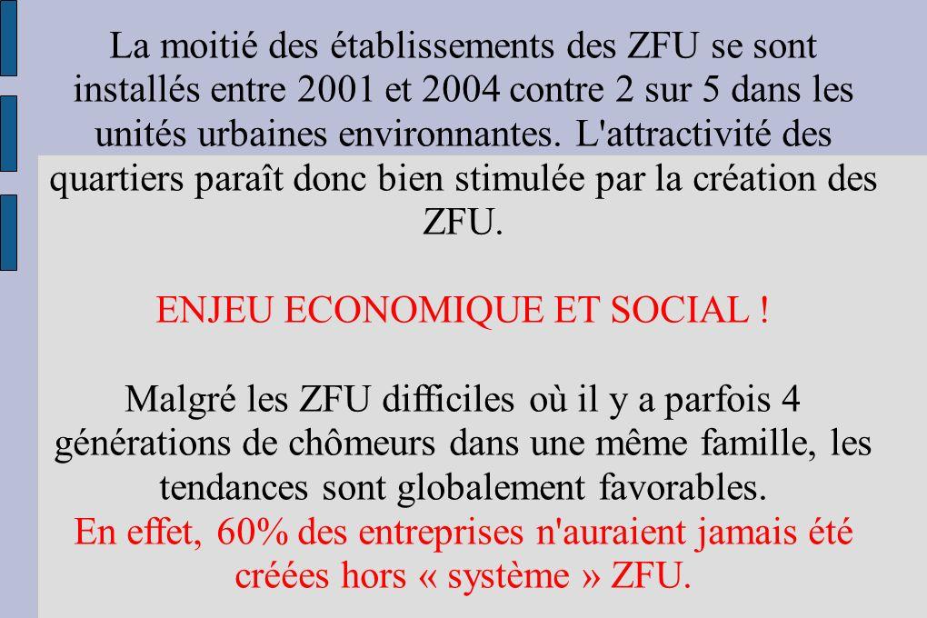 La moitié des établissements des ZFU se sont installés entre 2001 et 2004 contre 2 sur 5 dans les unités urbaines environnantes.