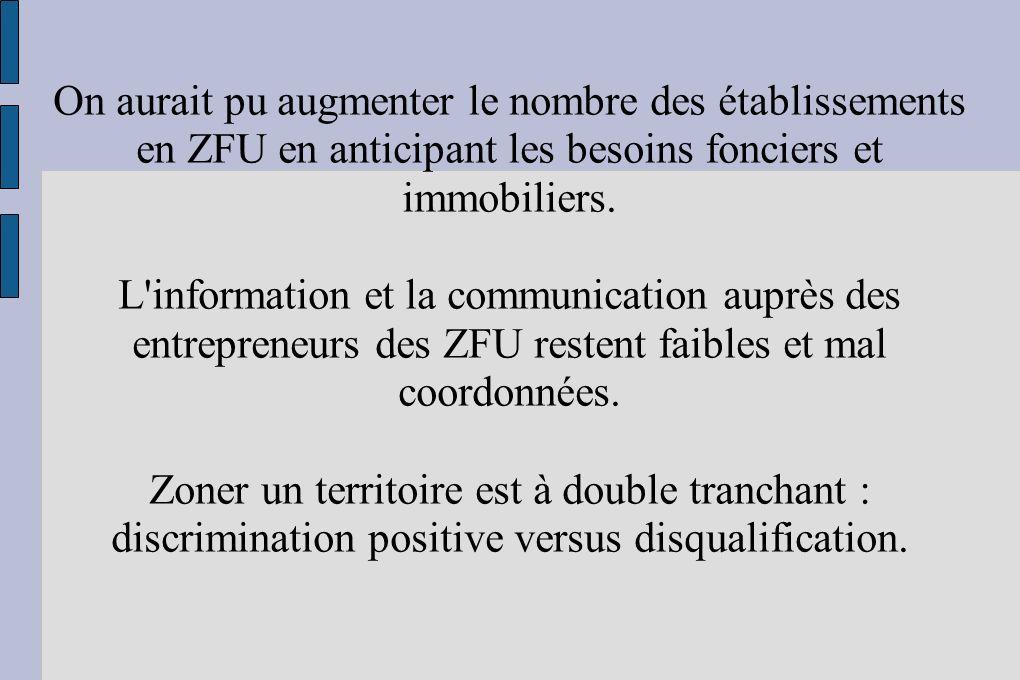 On aurait pu augmenter le nombre des établissements en ZFU en anticipant les besoins fonciers et immobiliers.