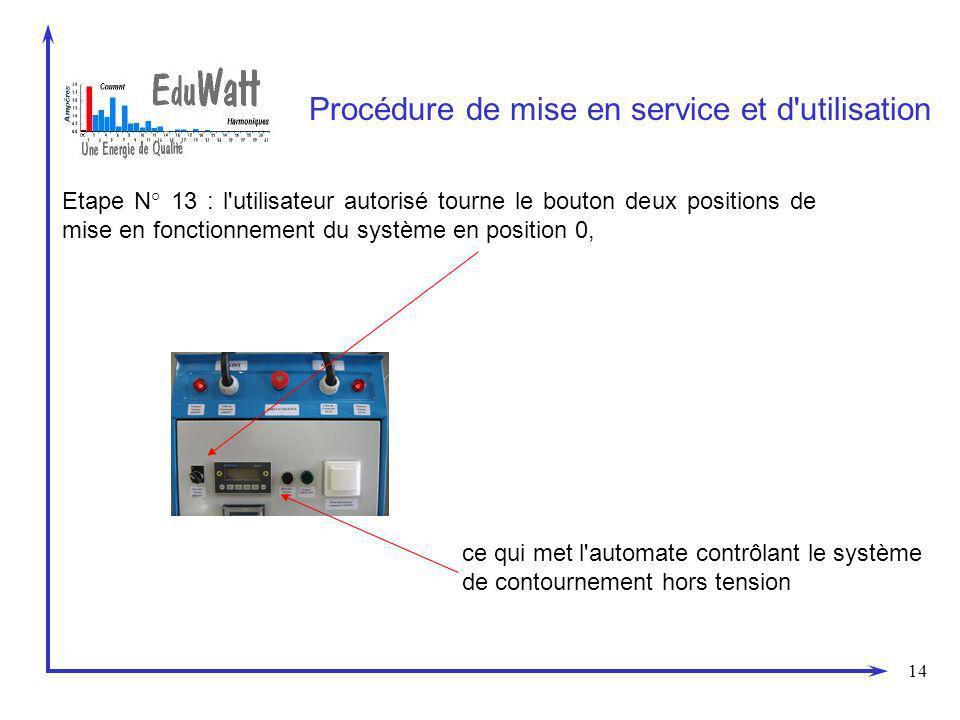 14 Procédure de mise en service et d utilisation Etape N° 13 : l utilisateur autorisé tourne le bouton deux positions de mise en fonctionnement du système en position 0, ce qui met l automate contrôlant le système de contournement hors tension