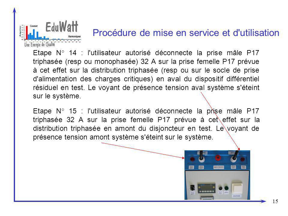 15 Procédure de mise en service et d'utilisation Etape N° 14 : l'utilisateur autorisé déconnecte la prise mâle P17 triphasée (resp ou monophasée) 32 A