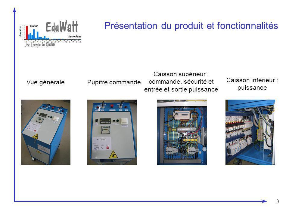 3 Présentation du produit et fonctionnalités Vue généralePupitre commande Caisson supérieur : commande, sécurité et entrée et sortie puissance Caisson