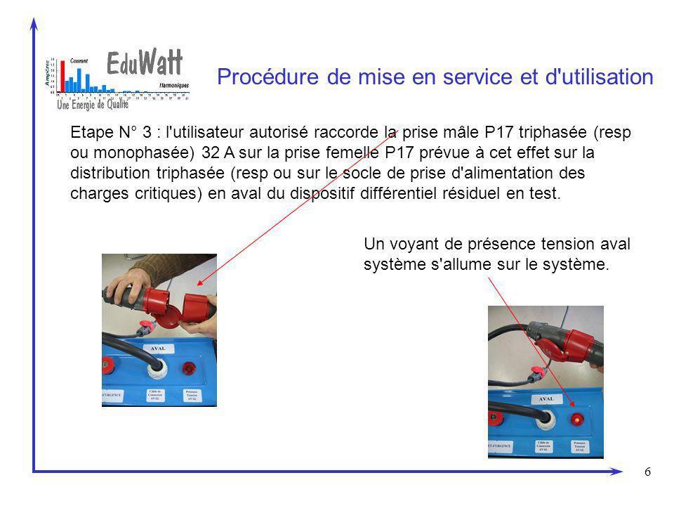 6 Procédure de mise en service et d'utilisation Etape N° 3 : l'utilisateur autorisé raccorde la prise mâle P17 triphasée (resp ou monophasée) 32 A sur
