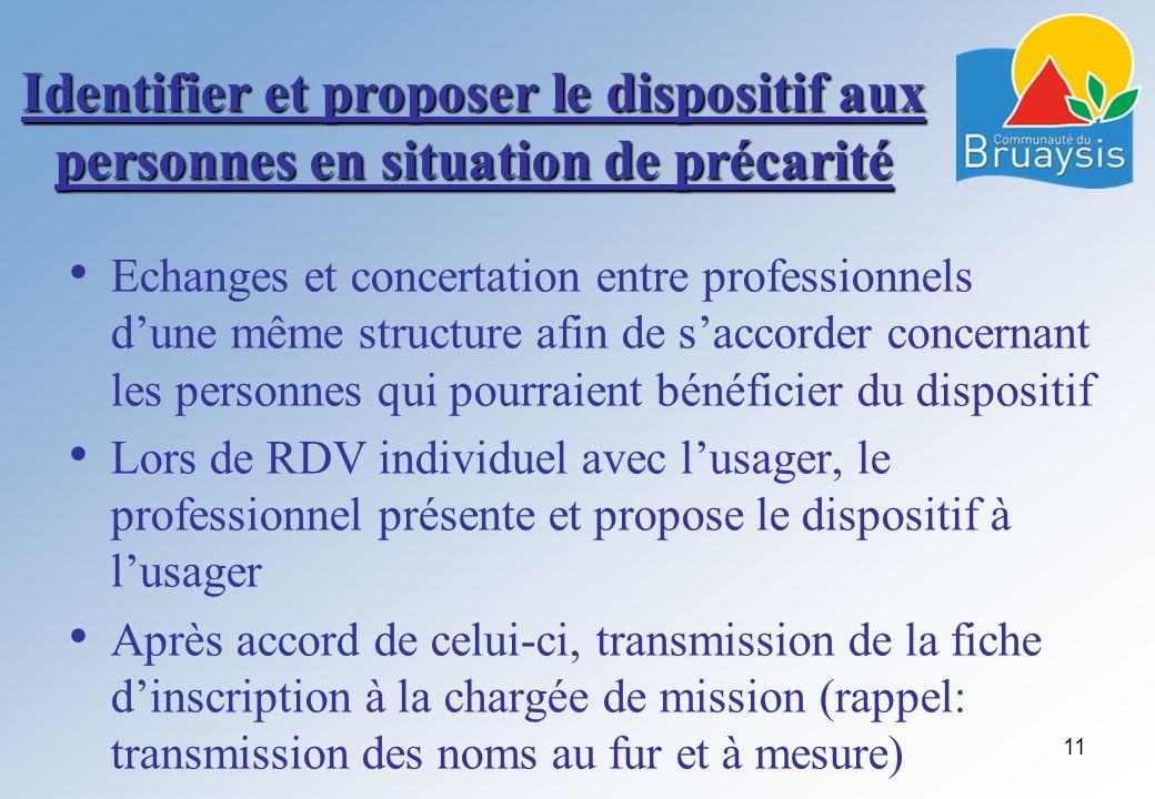Identifier et proposer le dispositif aux personnes en situation de précarité Echanges et concertation entre professionnels dune même structure afin de
