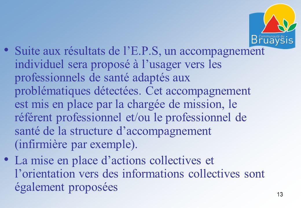 Suite aux résultats de lE.P.S, un accompagnement individuel sera proposé à lusager vers les professionnels de santé adaptés aux problématiques détecté