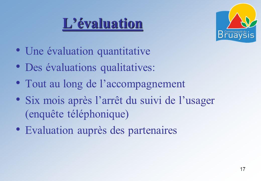 Lévaluation Une évaluation quantitative Des évaluations qualitatives: Tout au long de laccompagnement Six mois après larrêt du suivi de lusager (enquê
