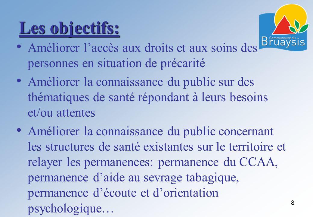 Les objectifs: Améliorer laccès aux droits et aux soins des personnes en situation de précarité Améliorer la connaissance du public sur des thématique