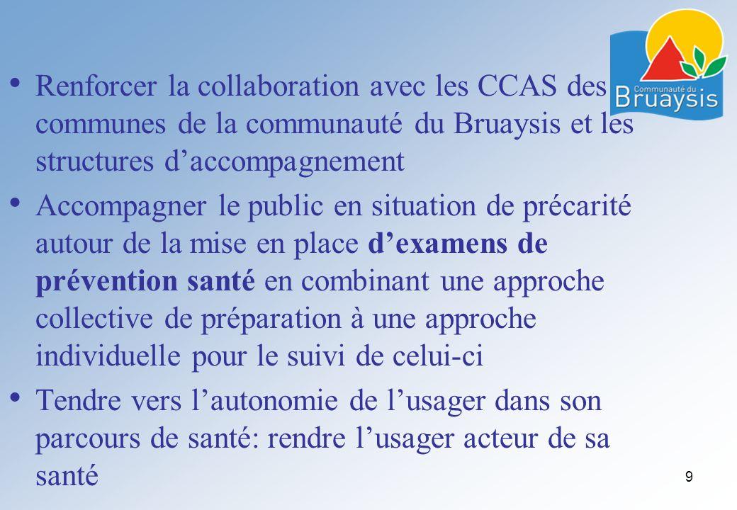 Renforcer la collaboration avec les CCAS des communes de la communauté du Bruaysis et les structures daccompagnement Accompagner le public en situatio