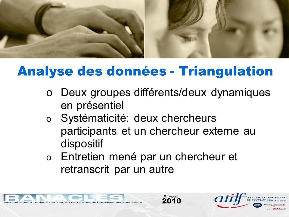 2010 Eurocall Analyse des données - Triangulation oDeux groupes différents/deux dynamiques en présentiel o Systématicité: deux chercheurs participants