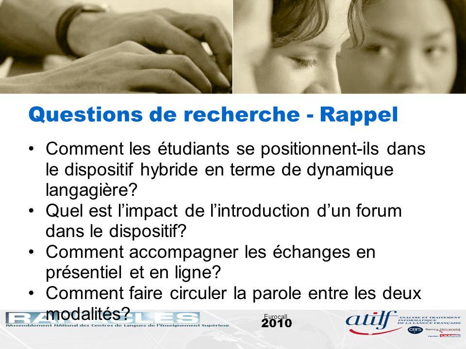 2010 Eurocall Questions de recherche - Rappel Comment les étudiants se positionnent-ils dans le dispositif hybride en terme de dynamique langagière? Q