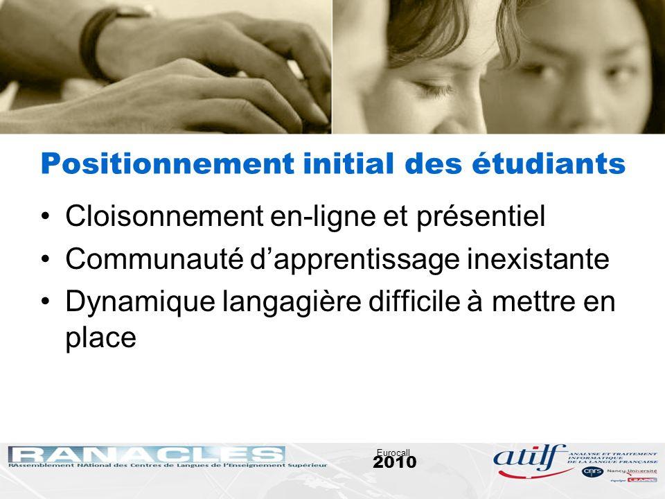 2010 Eurocall Positionnement initial des étudiants Cloisonnement en-ligne et présentiel Communauté dapprentissage inexistante Dynamique langagière dif