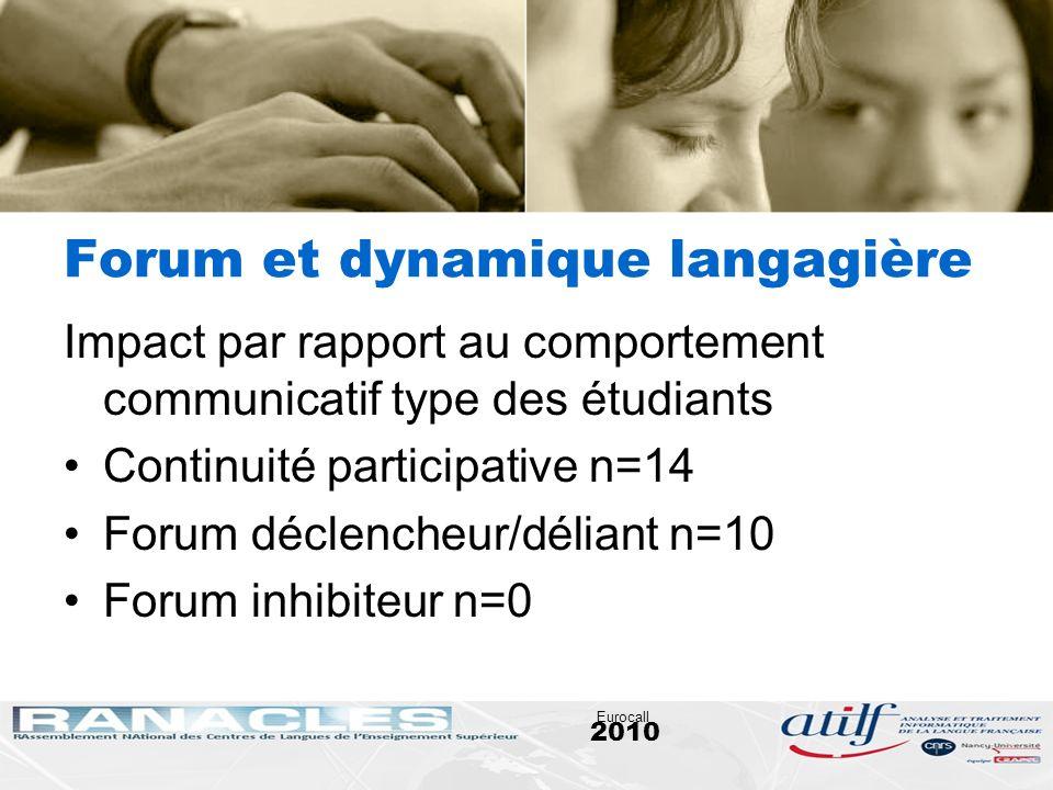 2010 Eurocall Forum et dynamique langagière Impact par rapport au comportement communicatif type des étudiants Continuité participative n=14 Forum déc