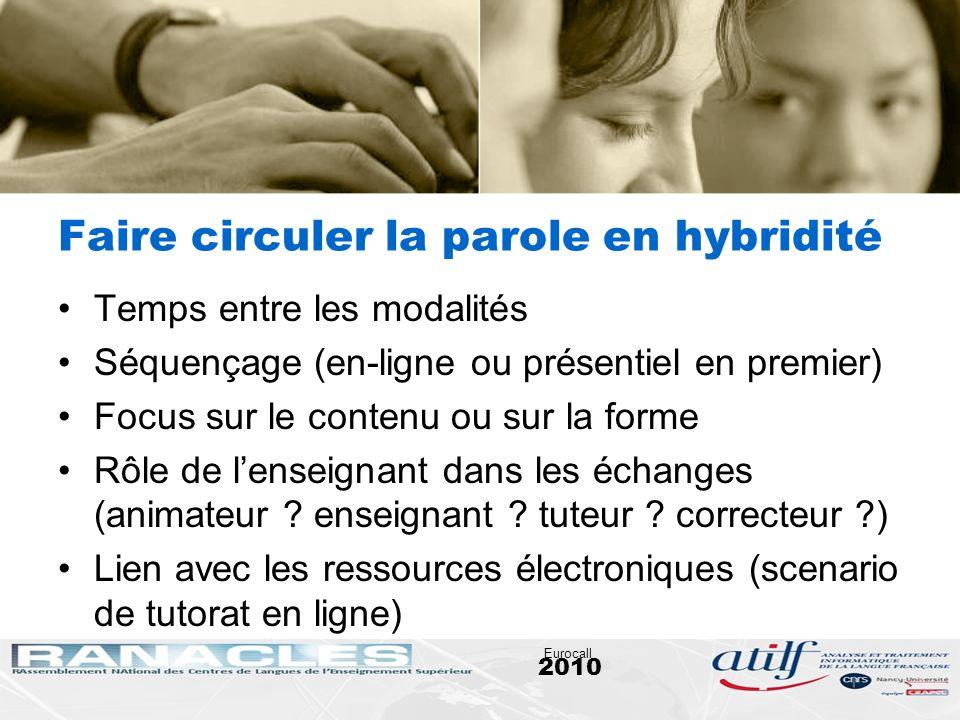2010 Eurocall Faire circuler la parole en hybridité Temps entre les modalités Séquençage (en-ligne ou présentiel en premier) Focus sur le contenu ou s