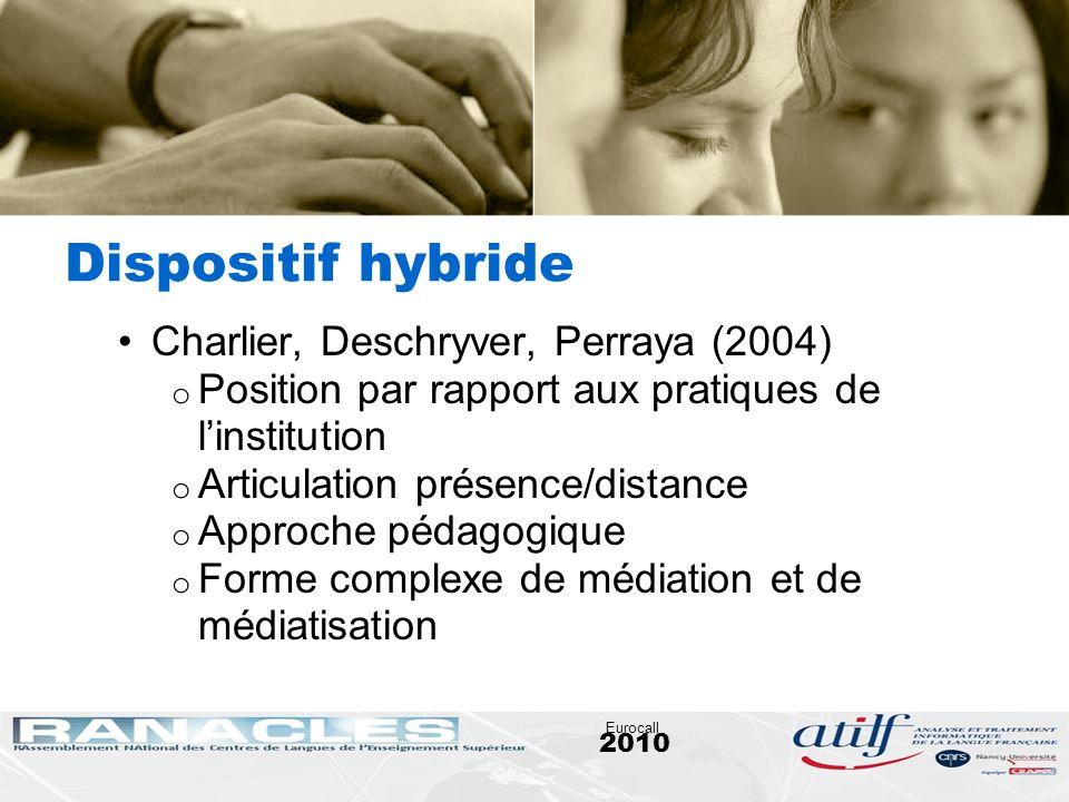 2010 Eurocall Dispositif hybride Charlier, Deschryver, Perraya (2004) o Position par rapport aux pratiques de linstitution o Articulation présence/dis