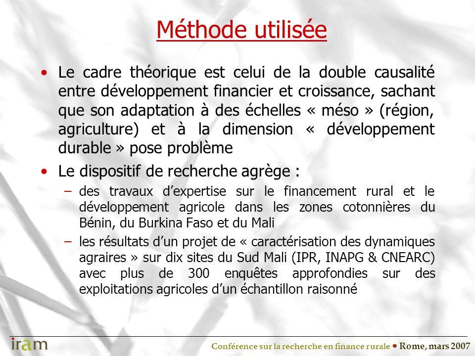 Conférence sur la recherche en finance rurale Rome, mars 2007 Méthode utilisée Le cadre théorique est celui de la double causalité entre développement financier et croissance, sachant que son adaptation à des échelles « méso » (région, agriculture) et à la dimension « développement durable » pose problème Le dispositif de recherche agrège : –des travaux dexpertise sur le financement rural et le développement agricole dans les zones cotonnières du Bénin, du Burkina Faso et du Mali –les résultats dun projet de « caractérisation des dynamiques agraires » sur dix sites du Sud Mali (IPR, INAPG & CNEARC) avec plus de 300 enquêtes approfondies sur des exploitations agricoles dun échantillon raisonné