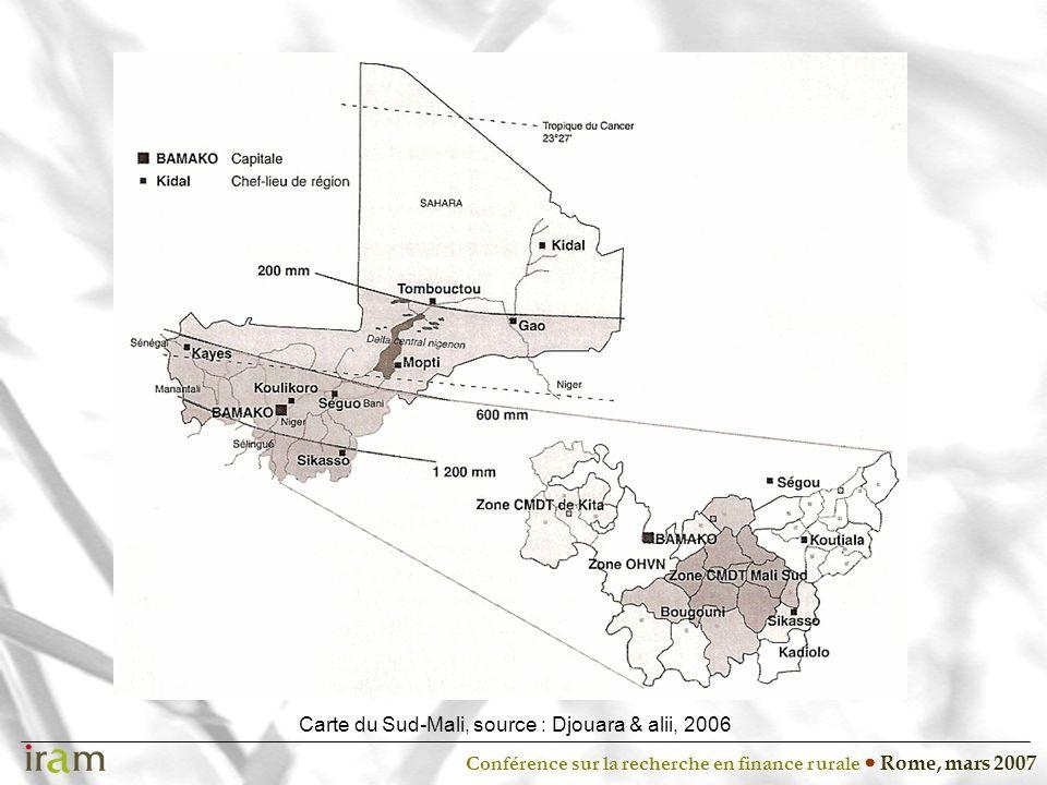 Conférence sur la recherche en finance rurale Rome, mars 2007 Carte du Sud-Mali, source : Djouara & alii, 2006