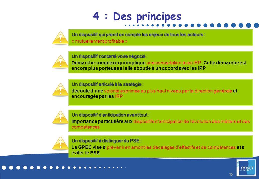 10 4 : Des principes Un dispositif qui prend en compte les enjeux de tous les acteurs : « mutuellement profitable » Un dispositif concerté voire négocié : Démarche complexe qui implique une concertation avec IRP.
