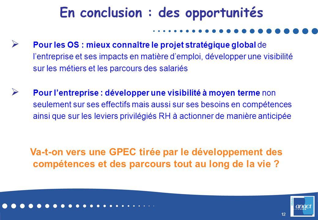 12 En conclusion : des opportunités Pour les OS : mieux connaître le projet stratégique global de lentreprise et ses impacts en matière demploi, dével