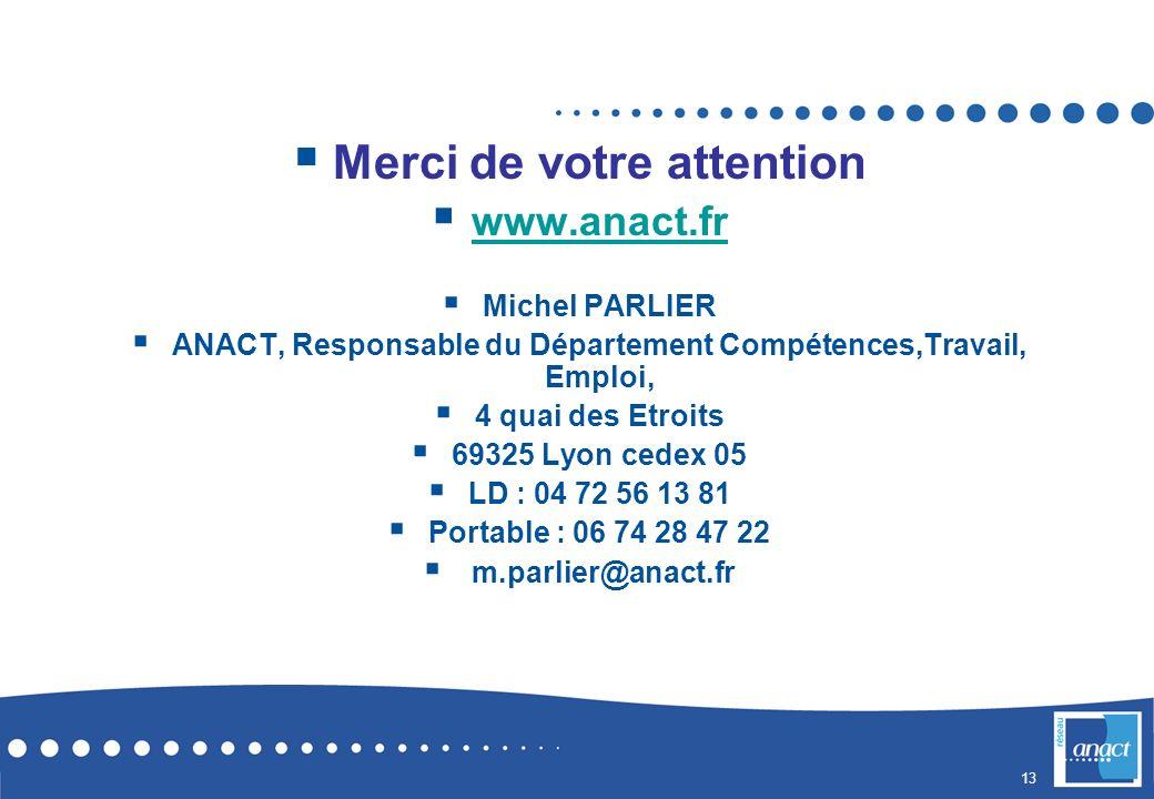 13 Merci de votre attention www.anact.fr Michel PARLIER ANACT, Responsable du Département Compétences,Travail, Emploi, 4 quai des Etroits 69325 Lyon cedex 05 LD : 04 72 56 13 81 Portable : 06 74 28 47 22 m.parlier@anact.fr