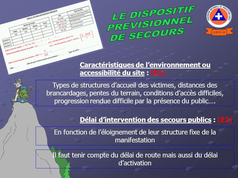 Caractéristiques de lenvironnement ou accessibilité du site : (E1) Types de structures daccueil des victimes, distances des brancardages, pentes du te