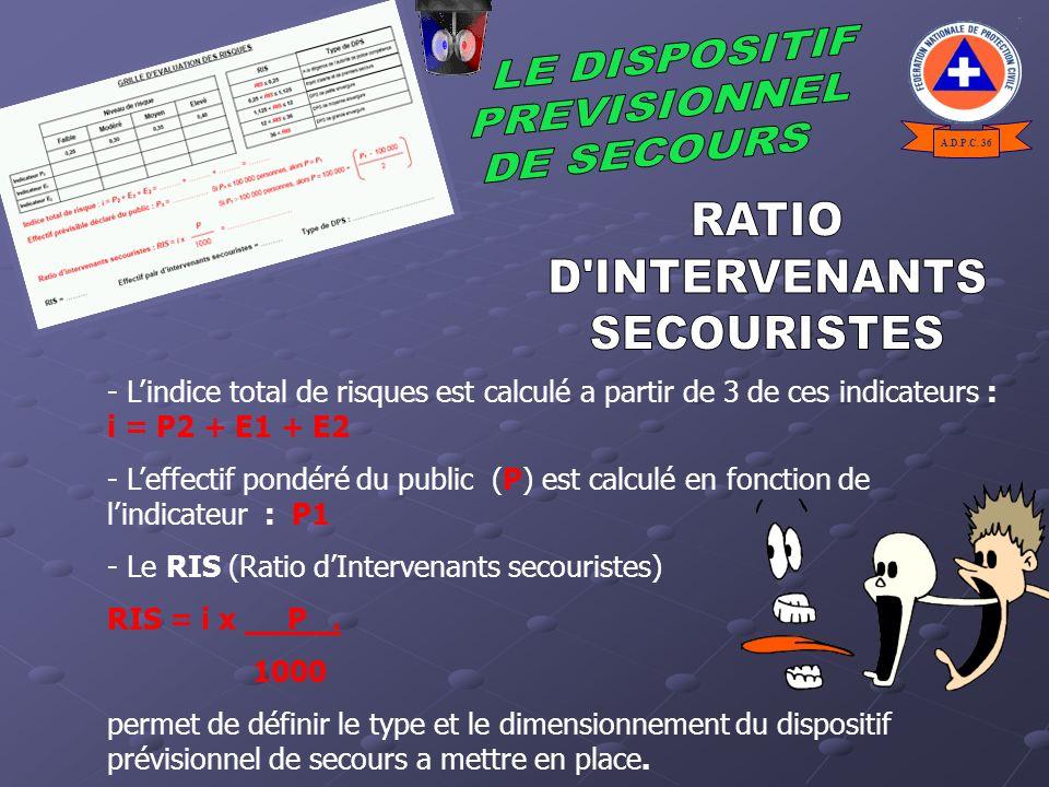 - Lindice total de risques est calculé a partir de 3 de ces indicateurs : i = P2 + E1 + E2 - Leffectif pondéré du public (P) est calculé en fonction de lindicateur : P1 - Le RIS (Ratio dIntervenants secouristes) RIS = i x P.