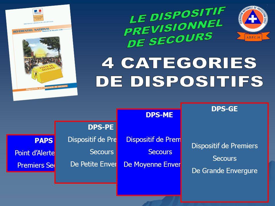 PAPS Point dAlerte et de Premiers Secours DPS-PE Dispositif de Premiers Secours De Petite Envergure DPS-ME Dispositif de Premiers Secours De Moyenne E