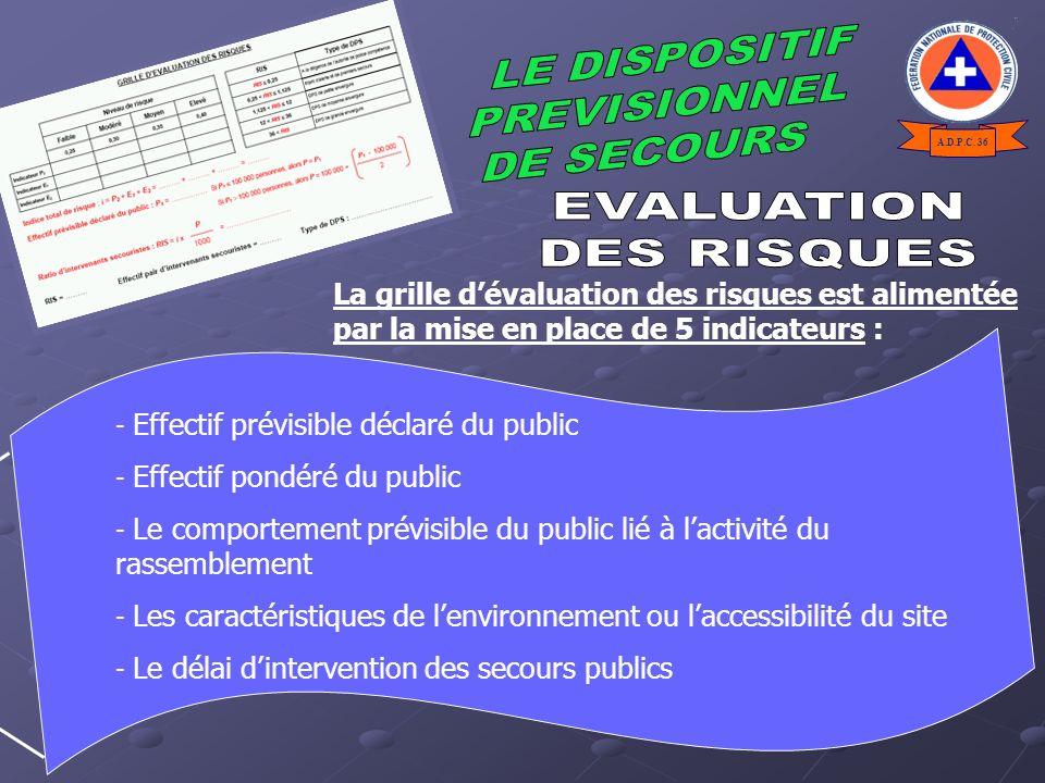 La grille dévaluation des risques est alimentée par la mise en place de 5 indicateurs : - Effectif prévisible déclaré du public - Effectif pondéré du