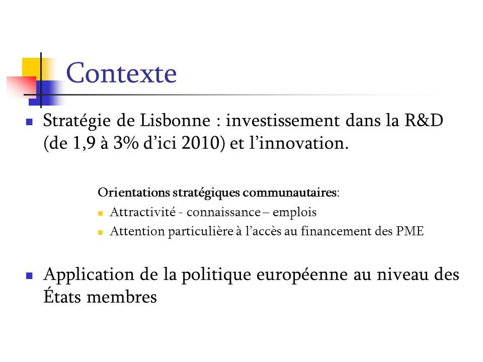 Contexte Stratégie de Lisbonne : investissement dans la R&D (de 1,9 à 3% dici 2010) et linnovation. Orientations stratégiques communautaires: Attracti