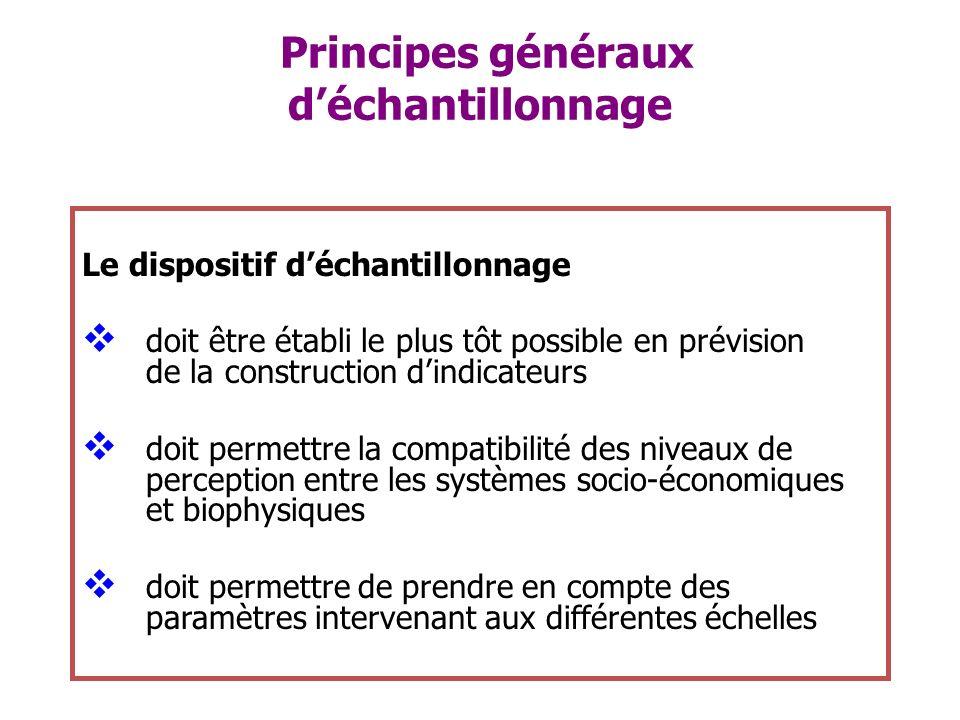Principes généraux déchantillonnage Le dispositif déchantillonnage doit être établi le plus tôt possible en prévision de la construction dindicateurs
