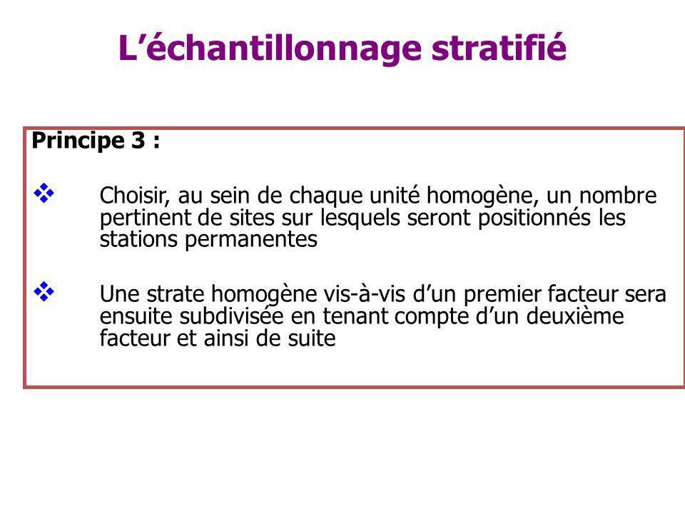 Léchantillonnage stratifié Principe 3 : Choisir, au sein de chaque unité homogène, un nombre pertinent de sites sur lesquels seront positionnés les st