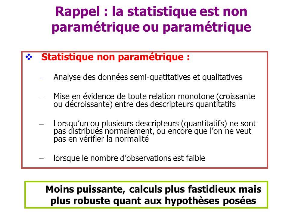 Rappel : la statistique est non paramétrique ou paramétrique Statistique non paramétrique : Analyse des données semi-quatitatives et qualitatives – Mi