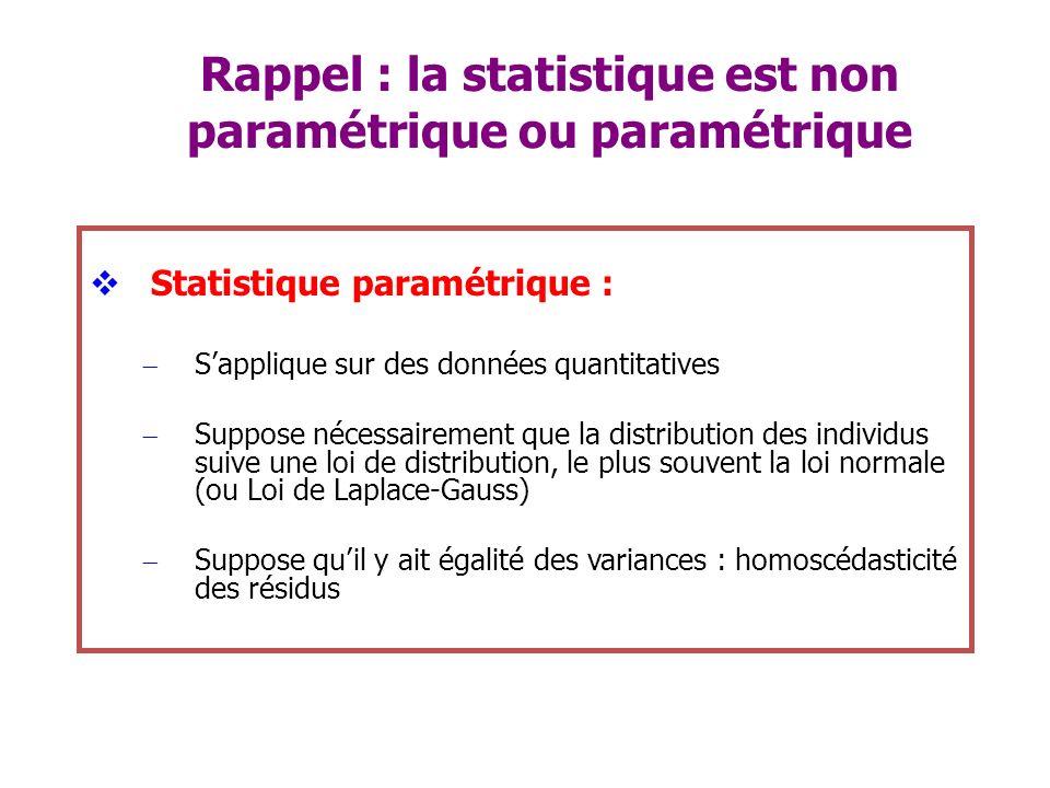Rappel : la statistique est non paramétrique ou paramétrique Statistique paramétrique : Sapplique sur des données quantitatives Suppose nécessairement