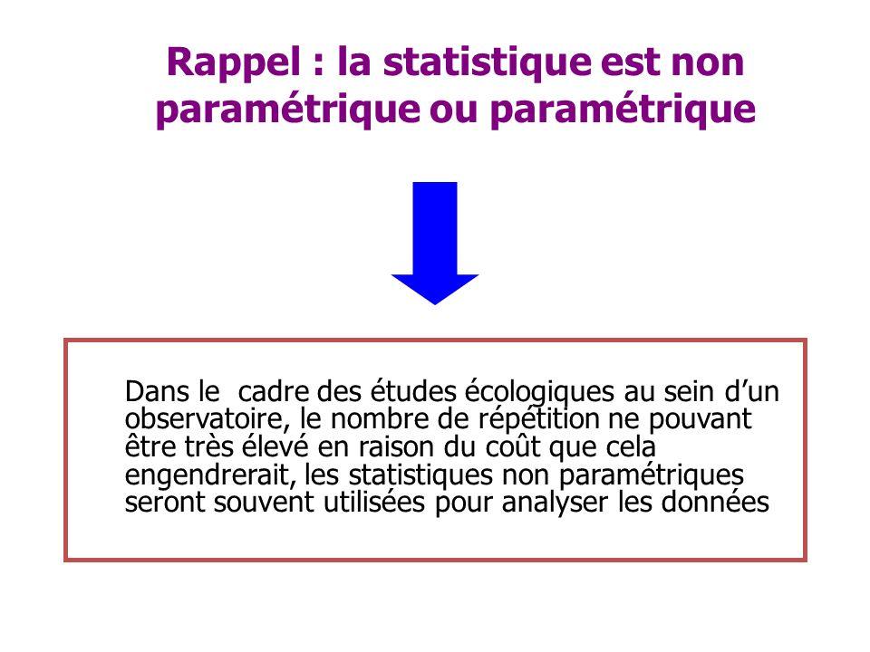 Rappel : la statistique est non paramétrique ou paramétrique Dans le cadre des études écologiques au sein dun observatoire, le nombre de répétition ne