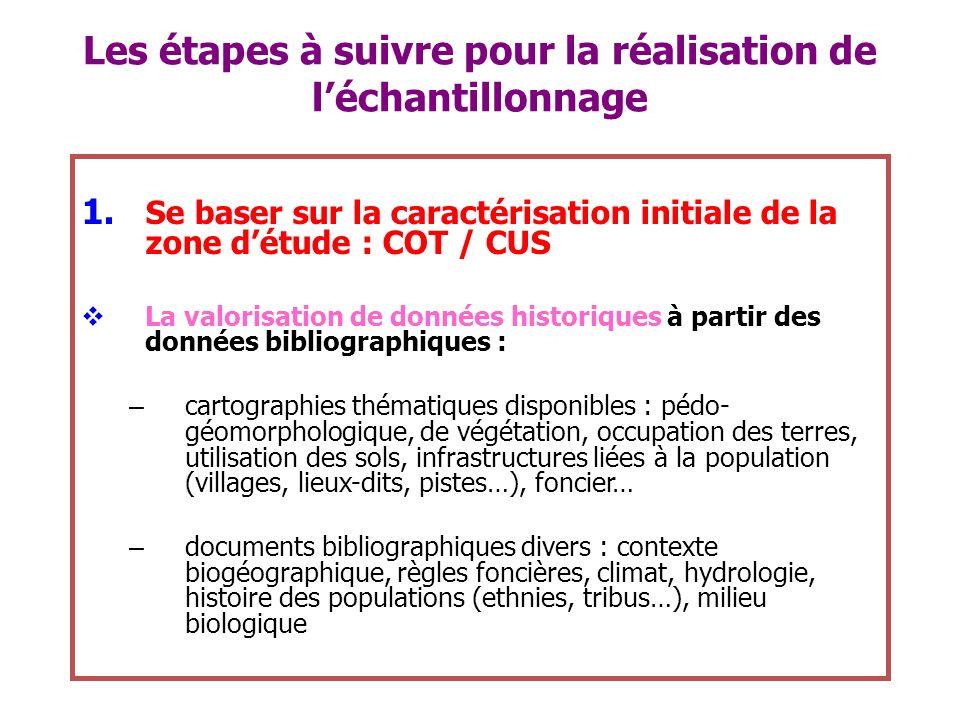 Les étapes à suivre pour la réalisation de léchantillonnage 1. Se baser sur la caractérisation initiale de la zone détude : COT / CUS La valorisation