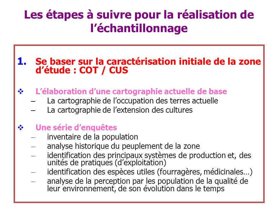 Les étapes à suivre pour la réalisation de léchantillonnage 1. Se baser sur la caractérisation initiale de la zone détude : COT / CUS Lélaboration dun