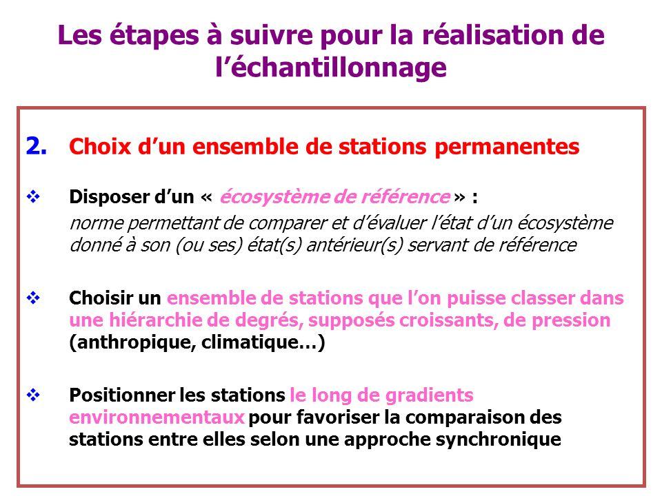 2. Choix dun ensemble de stations permanentes Disposer dun « écosystème de référence » : norme permettant de comparer et dévaluer létat dun écosystème