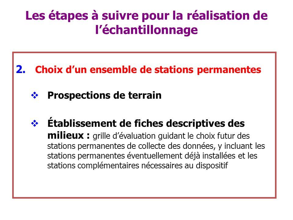 2. Choix dun ensemble de stations permanentes Prospections de terrain Établissement de fiches descriptives des milieux : grille dévaluation guidant le