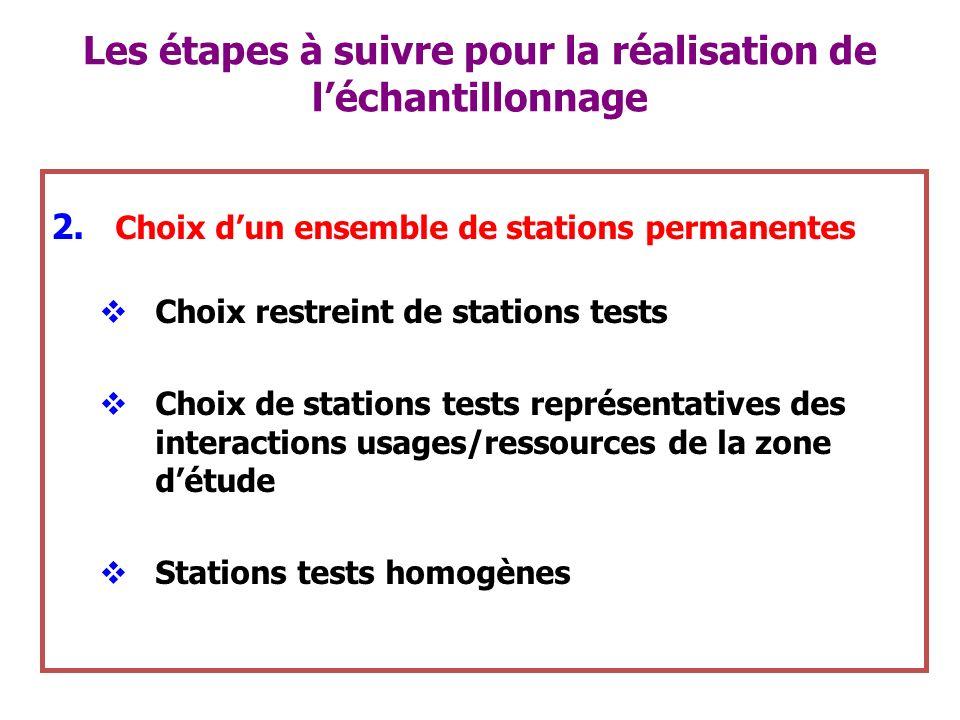2. Choix dun ensemble de stations permanentes Choix restreint de stations tests Choix de stations tests représentatives des interactions usages/ressou