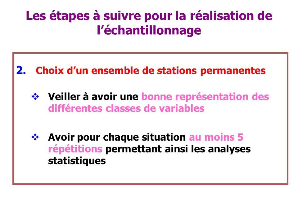 2. Choix dun ensemble de stations permanentes Veiller à avoir une bonne représentation des différentes classes de variables Avoir pour chaque situatio