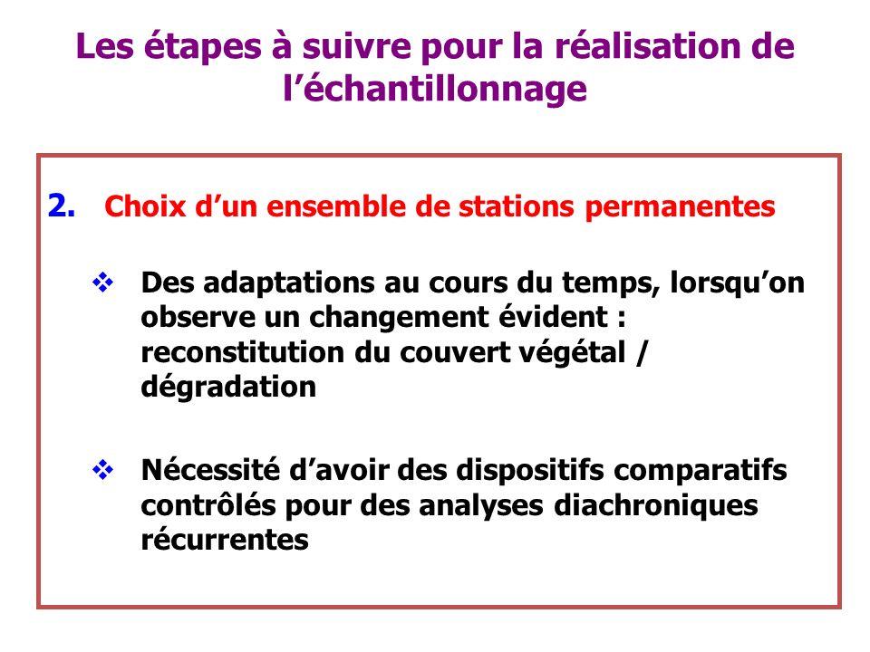 2. Choix dun ensemble de stations permanentes Des adaptations au cours du temps, lorsquon observe un changement évident : reconstitution du couvert vé
