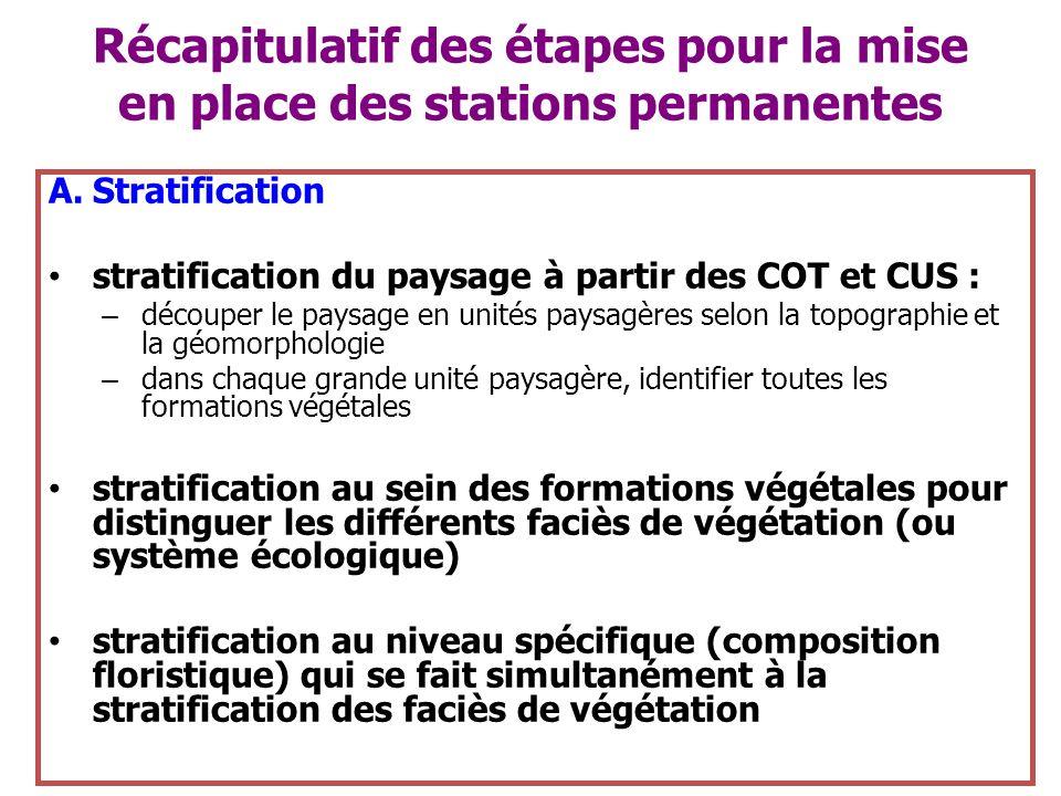 Récapitulatif des étapes pour la mise en place des stations permanentes A.Stratification stratification du paysage à partir des COT et CUS : – découpe
