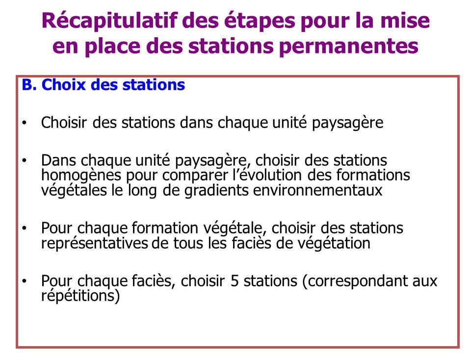 Récapitulatif des étapes pour la mise en place des stations permanentes B. Choix des stations Choisir des stations dans chaque unité paysagère Dans ch